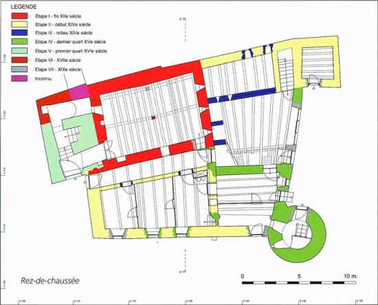 Plan archéologique (© Archéotech SA)